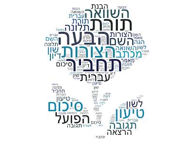 מוגן: הנכס של השפה העברית- מקבץ שיעורים בנושא מקום העברית וחשיבותה לעם היהודי
