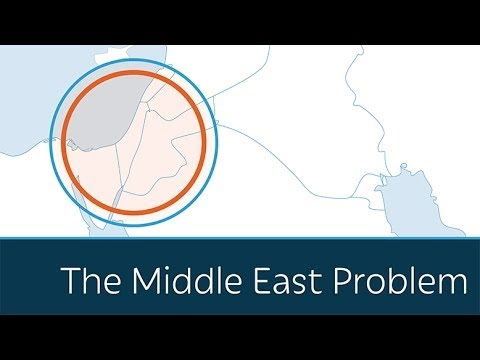 The Middle East Problem: Palestinian Rejectionism