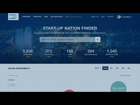 How to use the Start-Up Nation Finder