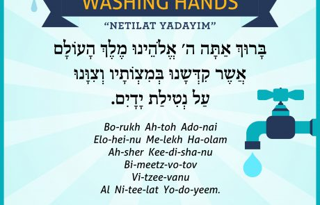 The Blessing for the Ritual Handwashing